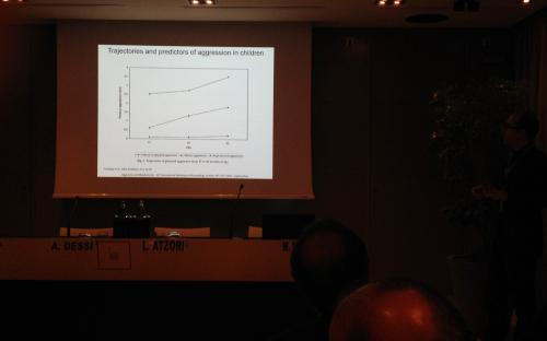 Predictors of aggression in children, Dr. Mirko Manchia
